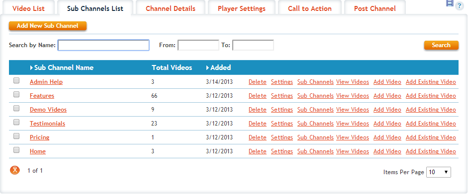 Organize Videos With Sub Channels